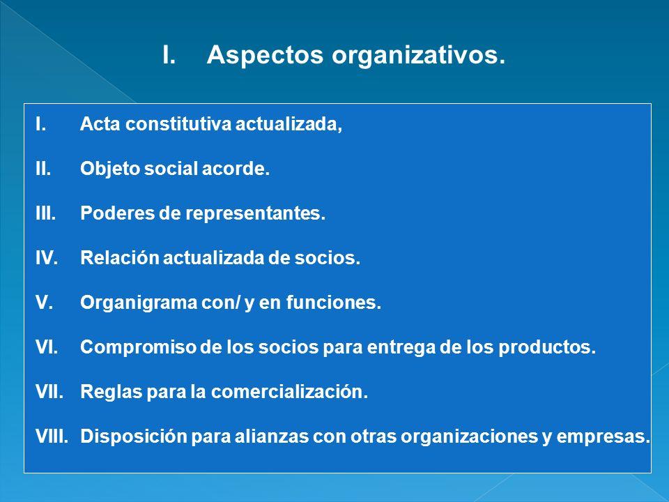 Aspectos organizativos.