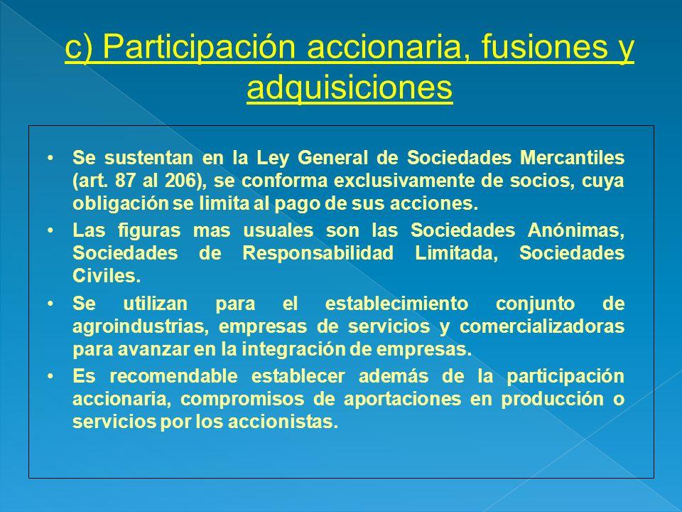 c) Participación accionaria, fusiones y adquisiciones