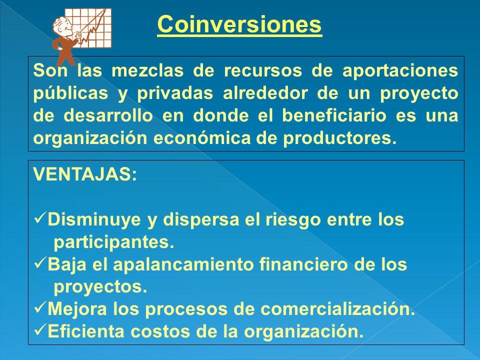 Coinversiones