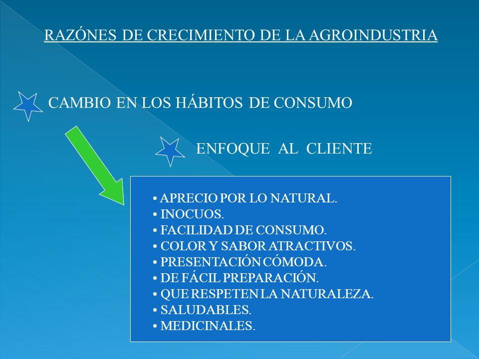 RAZÓNES DE CRECIMIENTO DE LA AGROINDUSTRIA