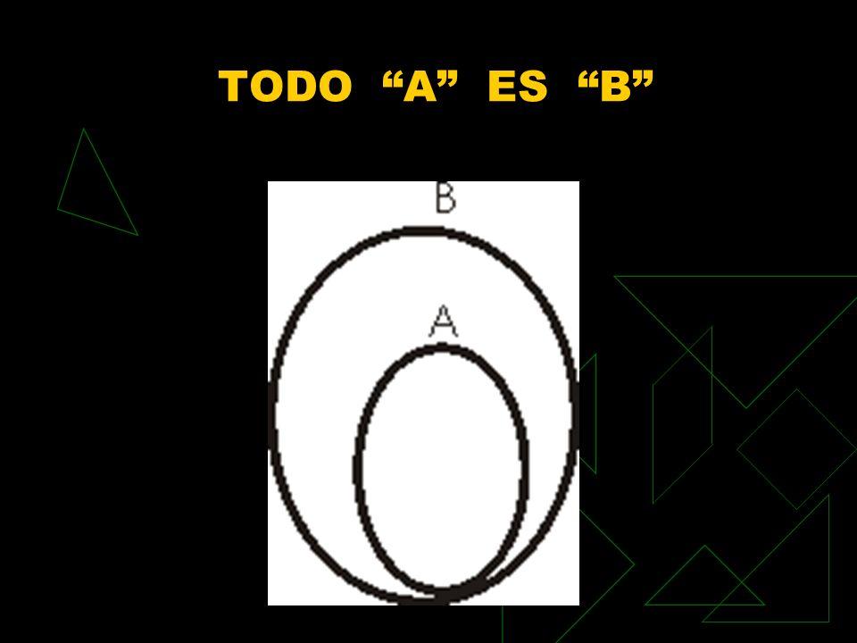 TODO A ES B