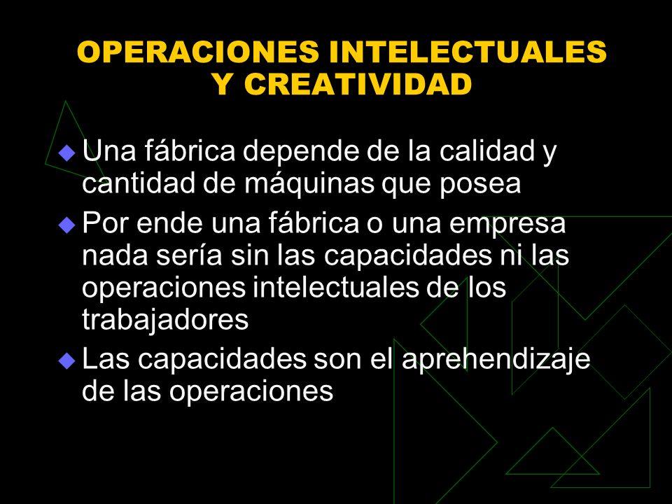 OPERACIONES INTELECTUALES Y CREATIVIDAD