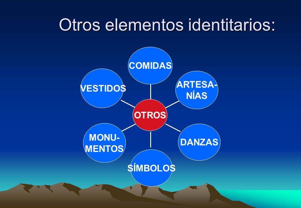 Otros elementos identitarios: