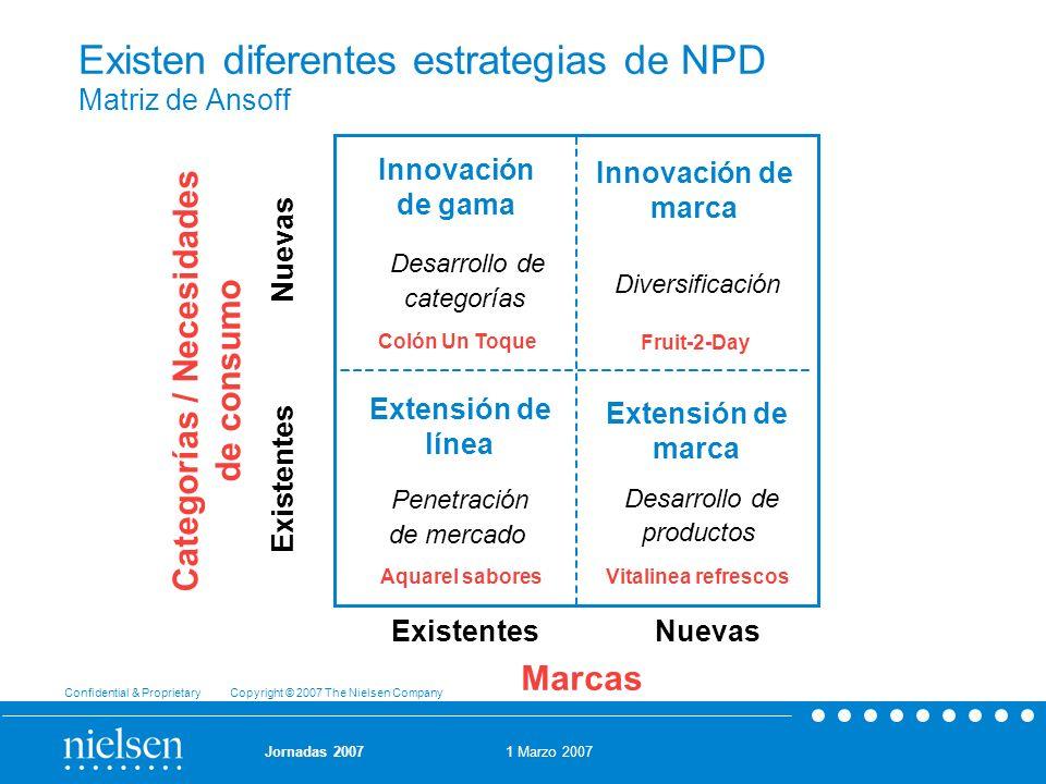 Existen diferentes estrategias de NPD Matriz de Ansoff