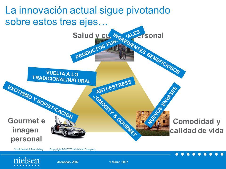 La innovación actual sigue pivotando sobre estos tres ejes…
