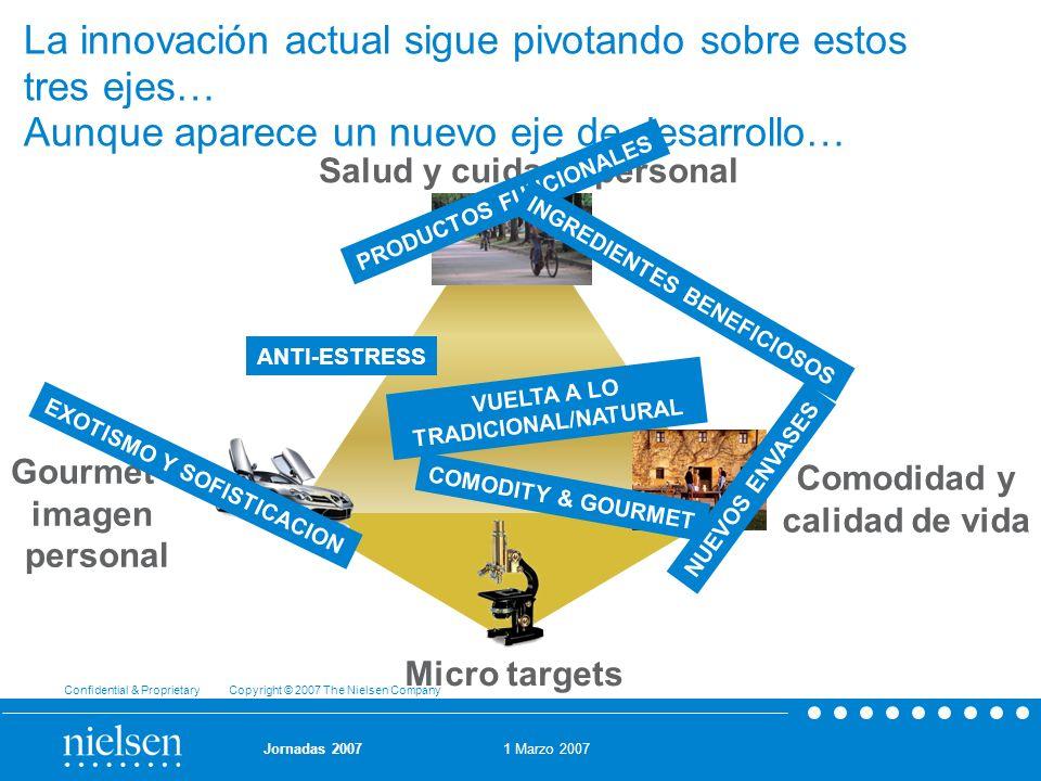 La innovación actual sigue pivotando sobre estos tres ejes… Aunque aparece un nuevo eje de desarrollo…