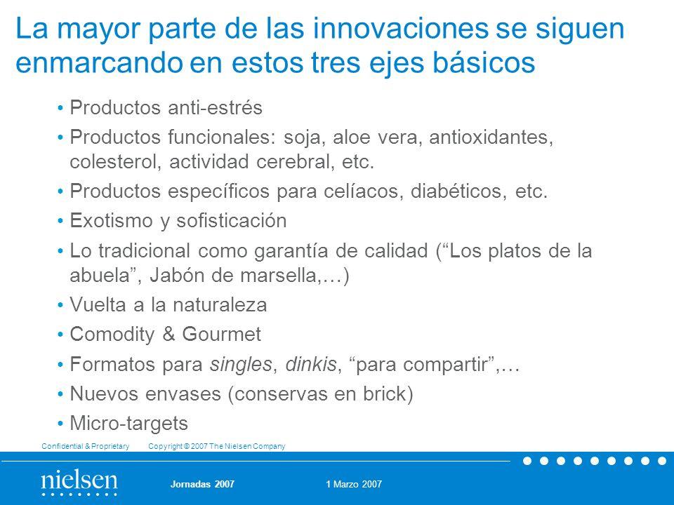 La mayor parte de las innovaciones se siguen enmarcando en estos tres ejes básicos