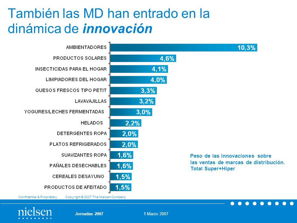 También las MD han entrado en la dinámica de innovación