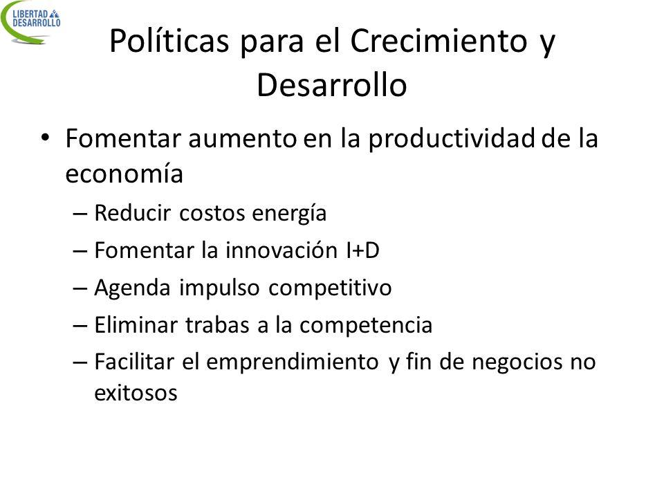 Políticas para el Crecimiento y Desarrollo