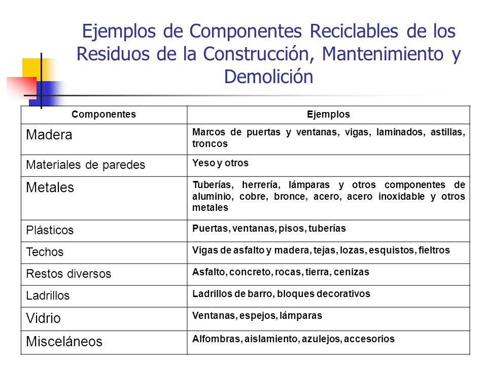 Ejemplos de Componentes Reciclables de los Residuos de la Construcción, Mantenimiento y Demolición