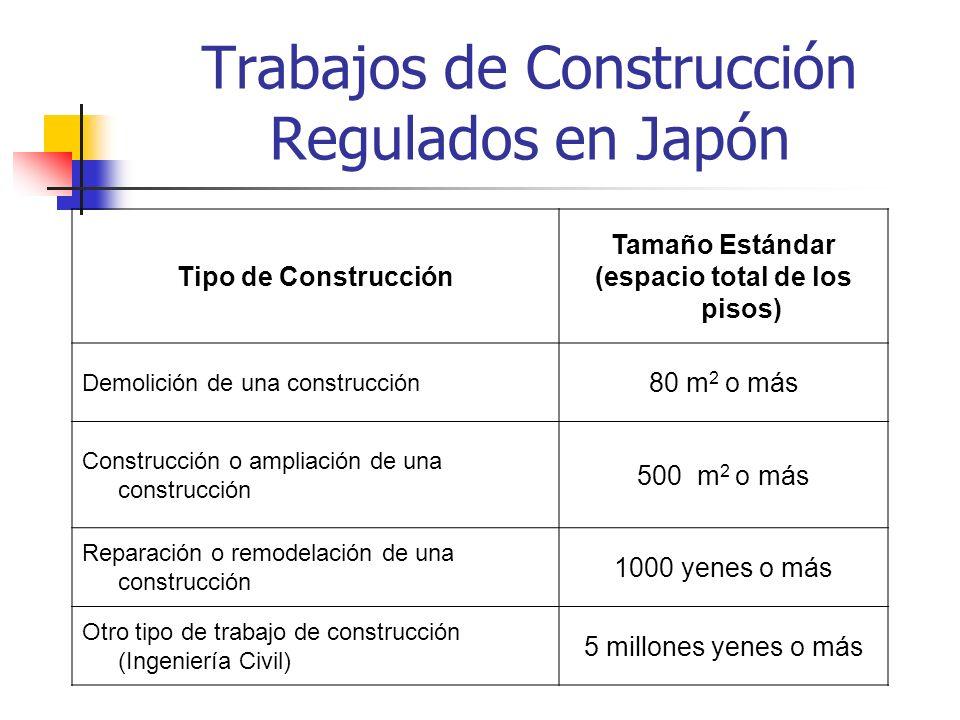 Trabajos de Construcción Regulados en Japón