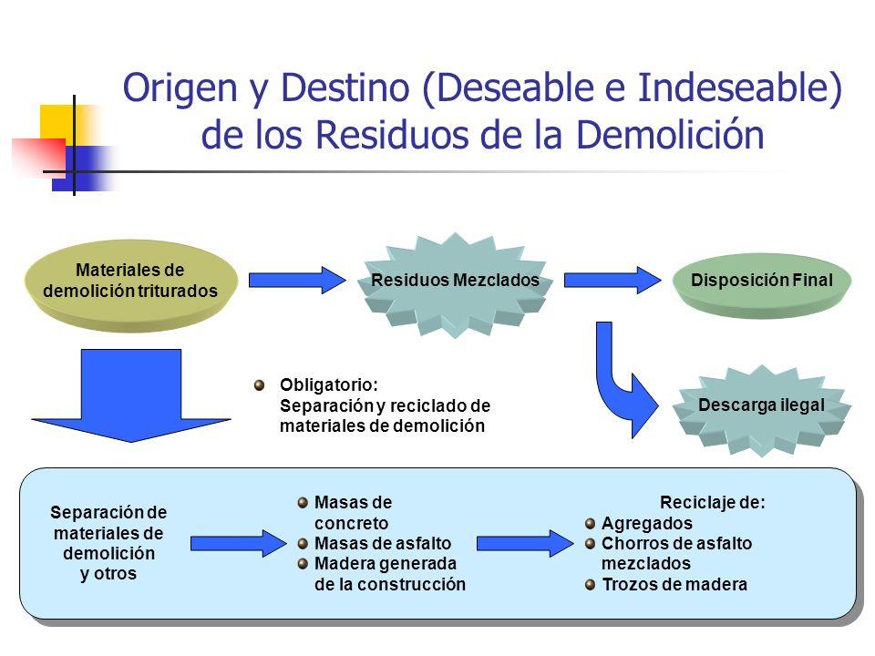 demolición triturados Separación de materiales de demolición
