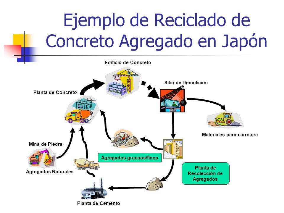Ejemplo de Reciclado de Concreto Agregado en Japón