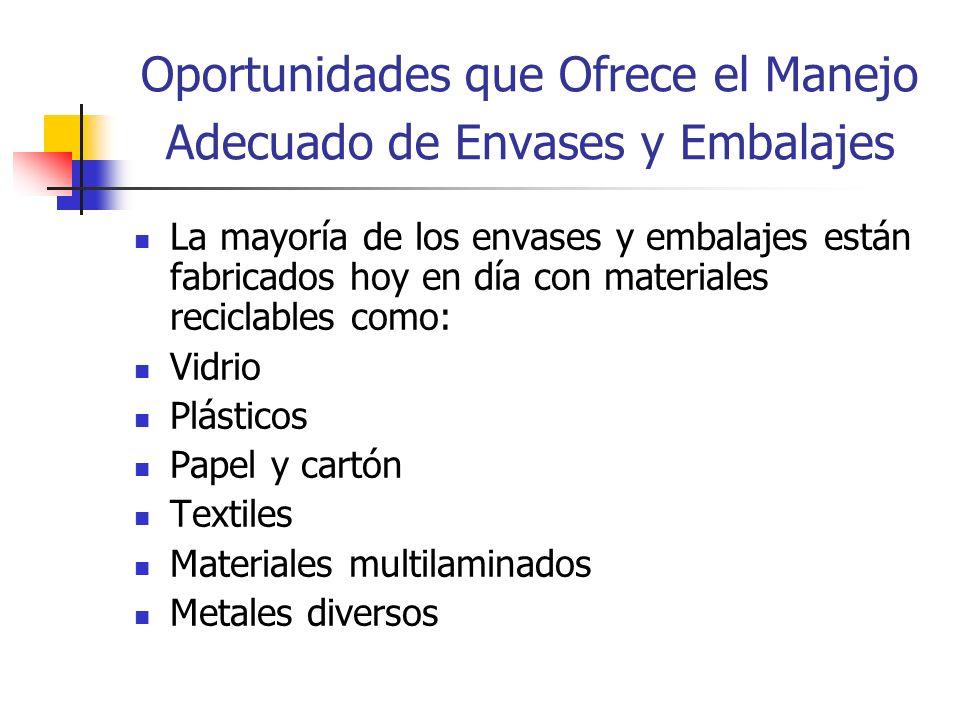 Oportunidades que Ofrece el Manejo Adecuado de Envases y Embalajes