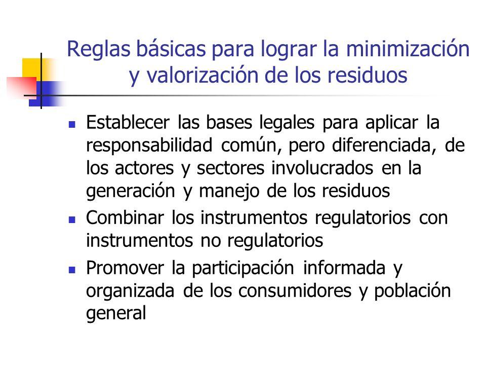 Reglas básicas para lograr la minimización y valorización de los residuos