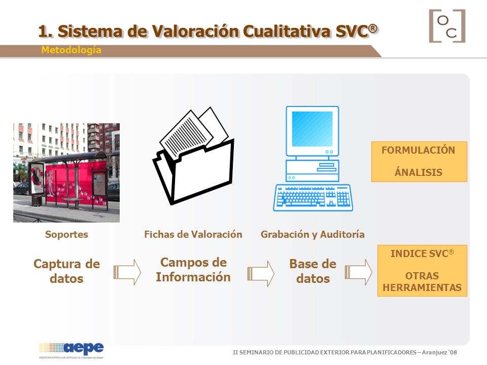 1. Sistema de Valoración Cualitativa SVC®