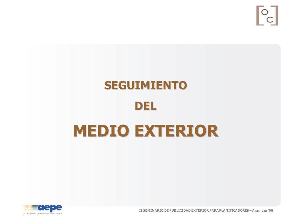 SEGUIMIENTO DEL MEDIO EXTERIOR