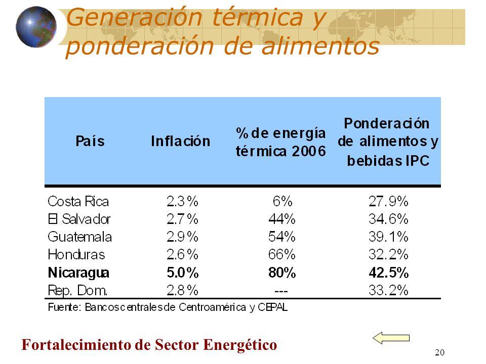Generación térmica y ponderación de alimentos
