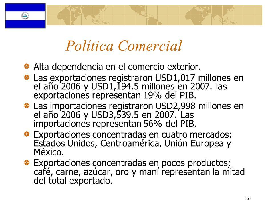 Política Comercial Alta dependencia en el comercio exterior.