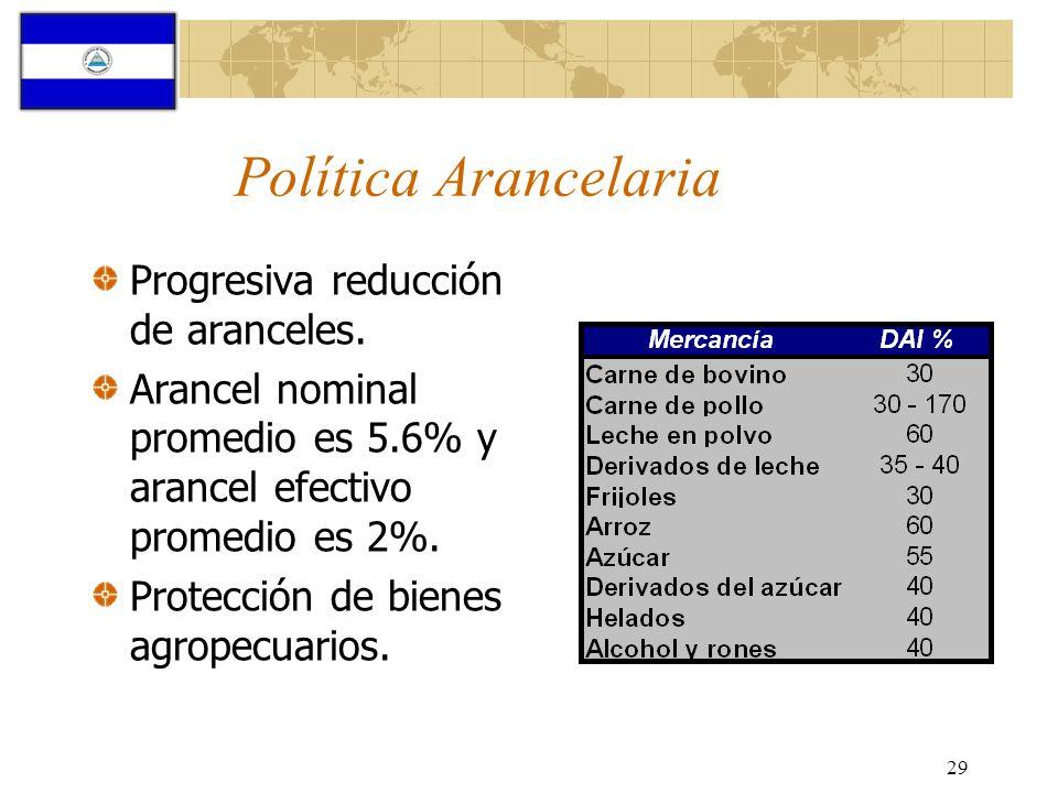 Política Arancelaria Progresiva reducción de aranceles.