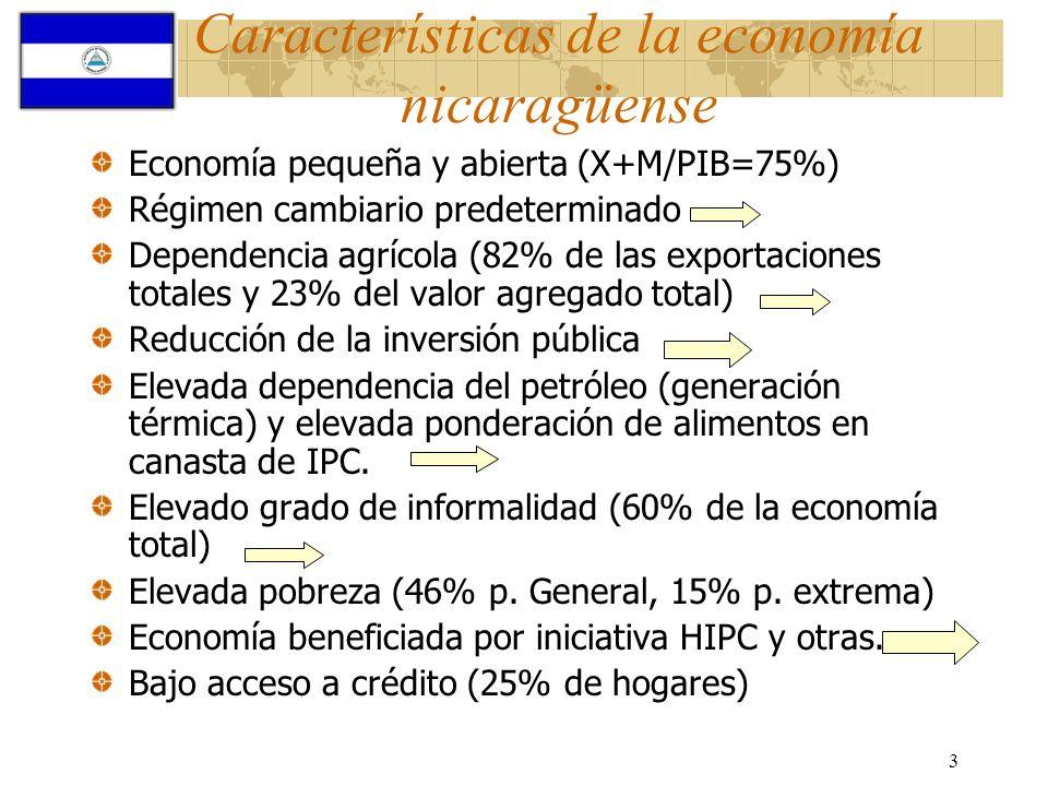Características de la economía nicaragüense