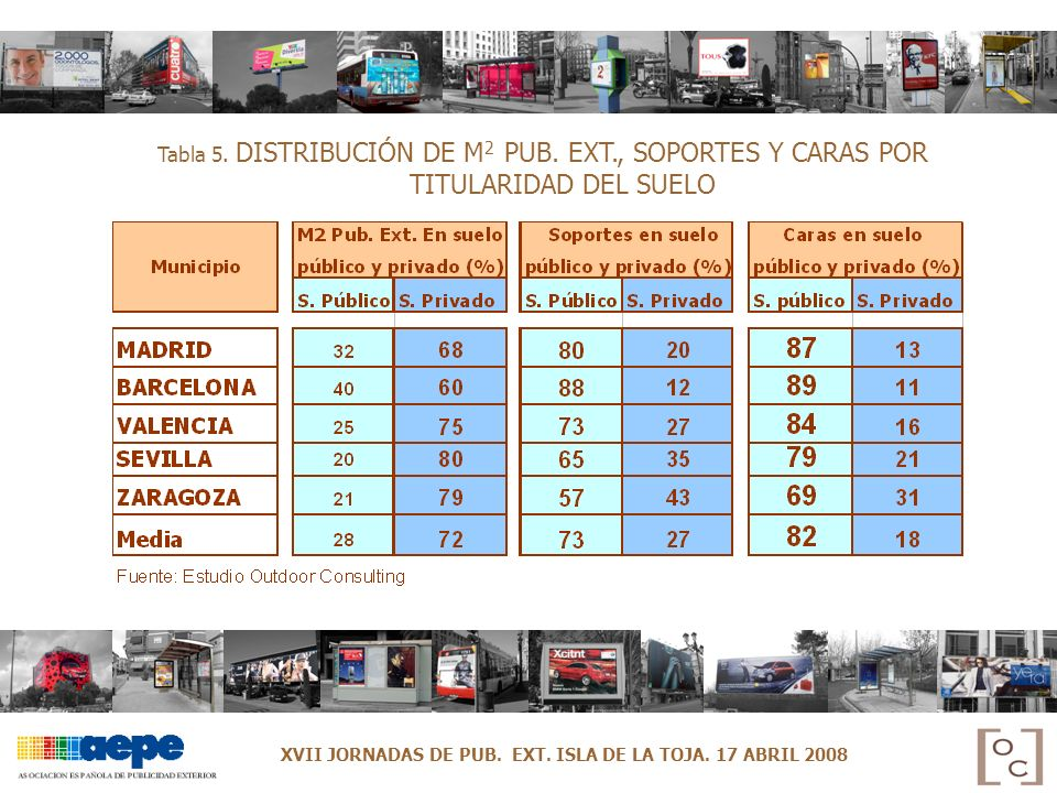 Tabla 5. DISTRIBUCIÓN DE M2 PUB. EXT