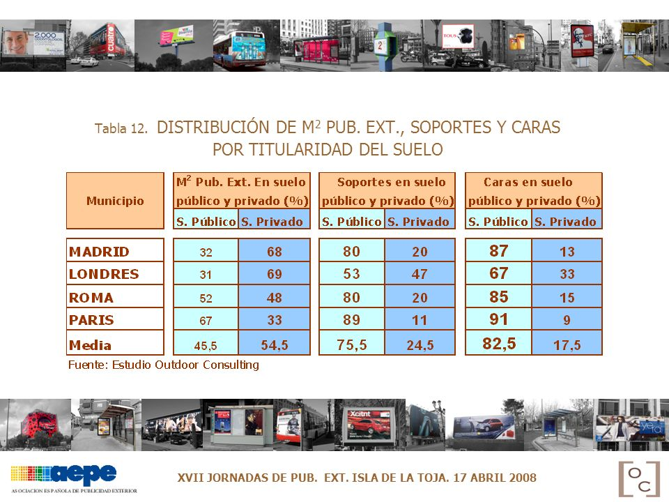 Tabla 12. DISTRIBUCIÓN DE M2 PUB. EXT