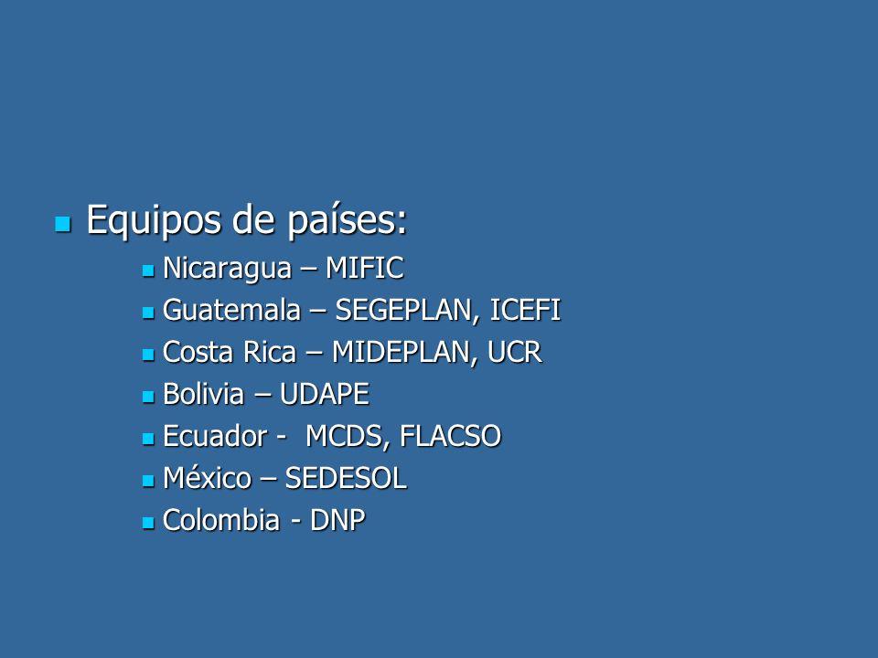 Equipos de países: Nicaragua – MIFIC Guatemala – SEGEPLAN, ICEFI