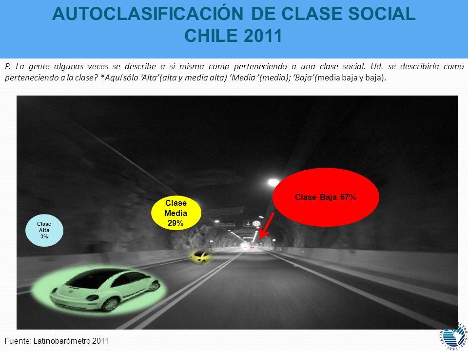 AUTOCLASIFICACIÓN DE CLASE SOCIAL CHILE 2011