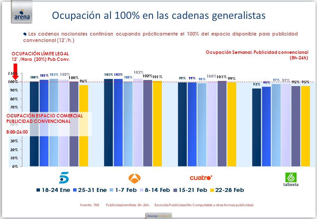 Ocupación al 100% en las cadenas generalistas