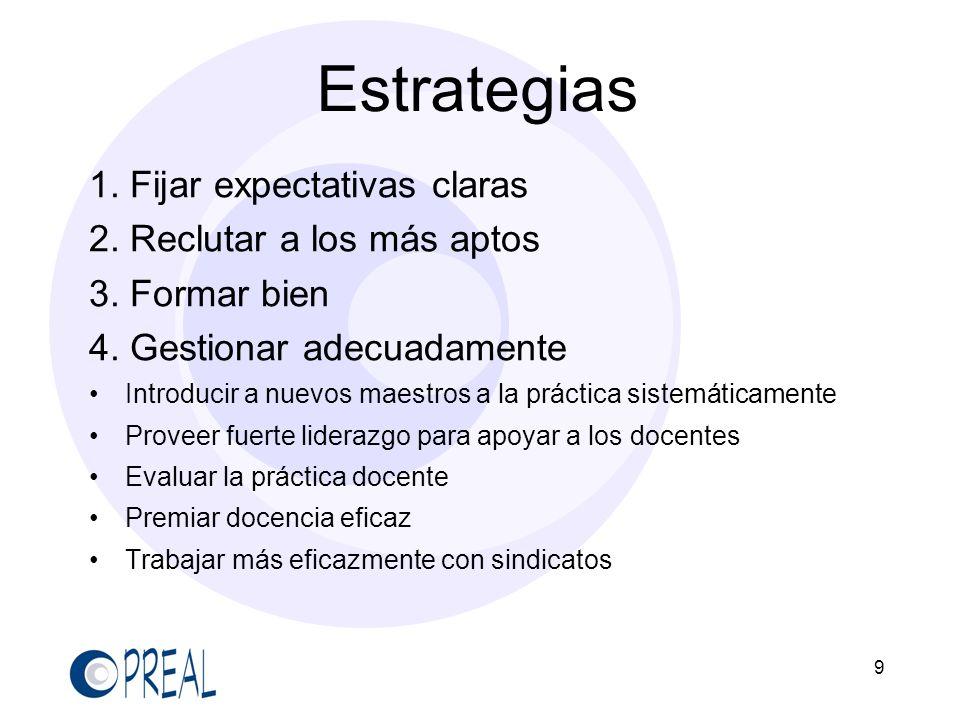 Estrategias 1. Fijar expectativas claras 2. Reclutar a los más aptos