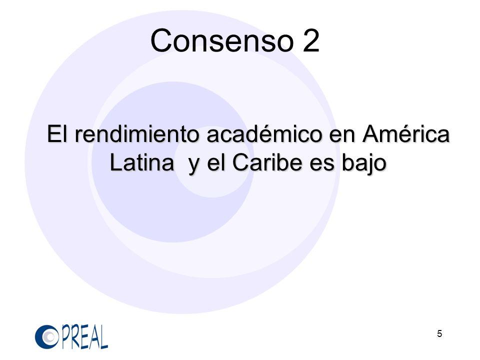 El rendimiento académico en América Latina y el Caribe es bajo