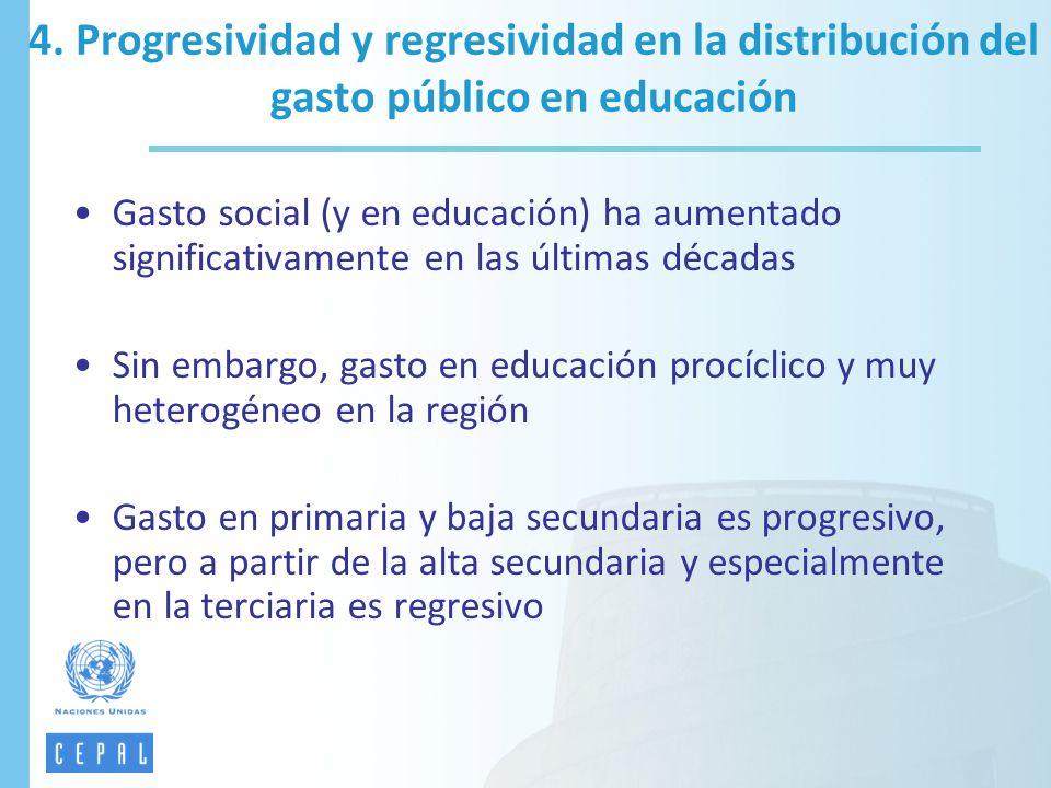 4. Progresividad y regresividad en la distribución del gasto público en educación