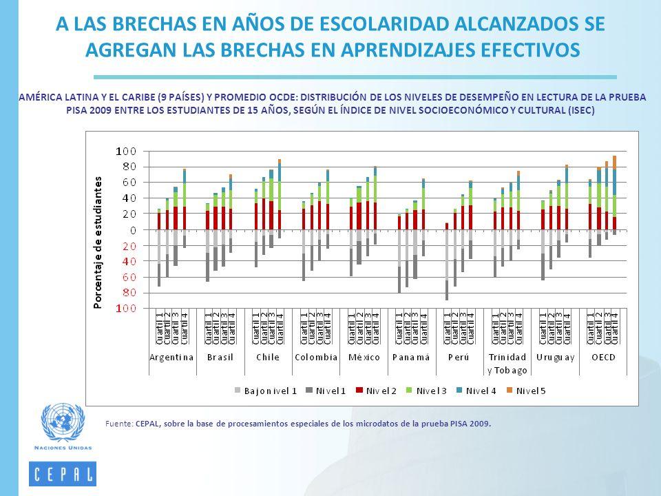 A LAS BRECHAS EN AÑOS DE ESCOLARIDAD ALCANZADOS SE AGREGAN LAS BRECHAS EN APRENDIZAJES EFECTIVOS AMÉRICA LATINA Y EL CARIBE (9 PAÍSES) Y PROMEDIO OCDE: DISTRIBUCIÓN DE LOS NIVELES DE DESEMPEÑO EN LECTURA DE LA PRUEBA PISA 2009 ENTRE LOS ESTUDIANTES DE 15 AÑOS, SEGÚN EL ÍNDICE DE NIVEL SOCIOECONÓMICO Y CULTURAL (ISEC)