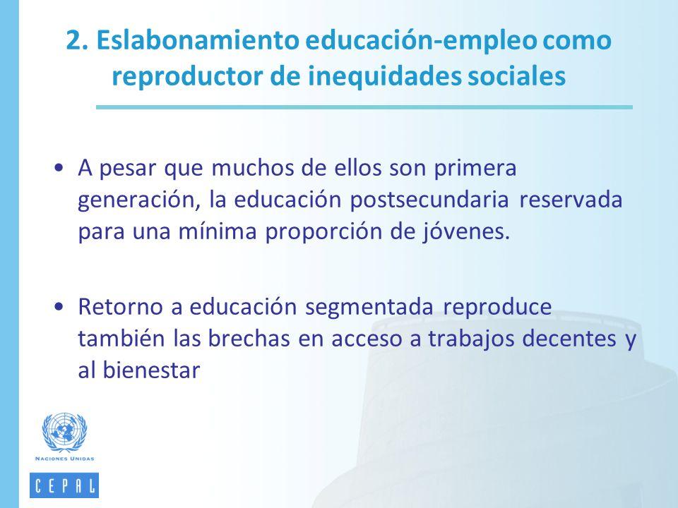 2. Eslabonamiento educación-empleo como reproductor de inequidades sociales