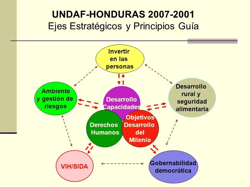 UNDAF-HONDURAS 2007-2001 Ejes Estratégicos y Principios Guía