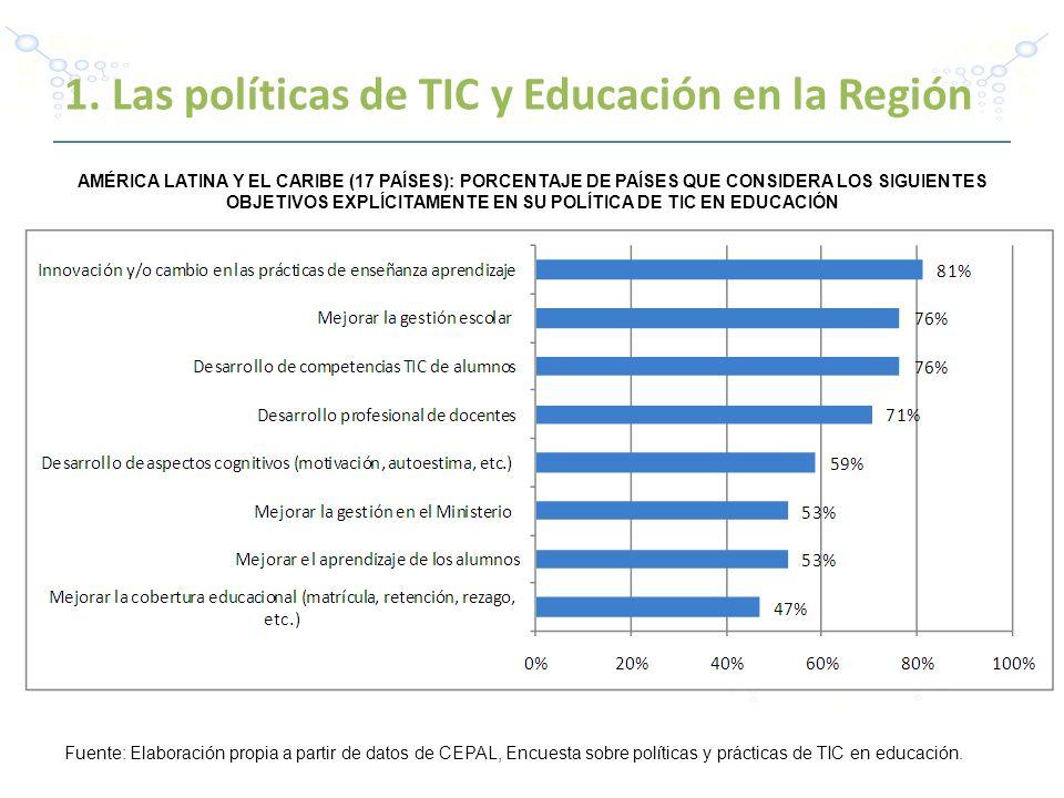 1. Las políticas de TIC y Educación en la Región