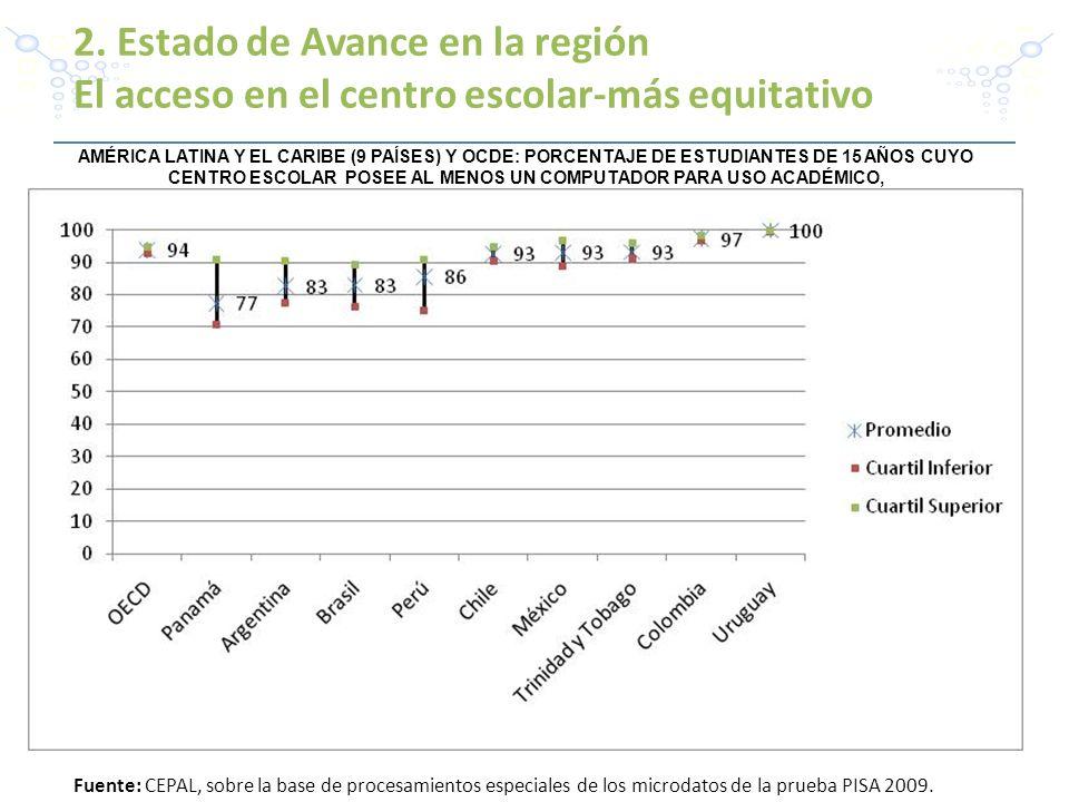 según cuartil socioeconomico y cultural, 2009