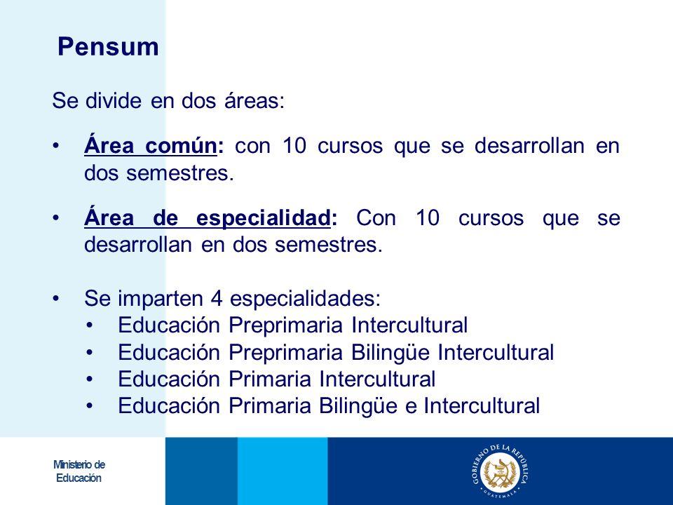 Pensum Se divide en dos áreas: