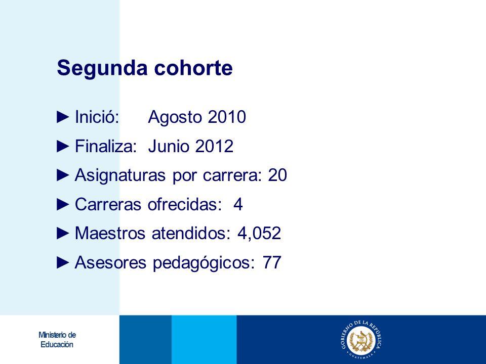 Segunda cohorte Inició: Agosto 2010 Finaliza: Junio 2012