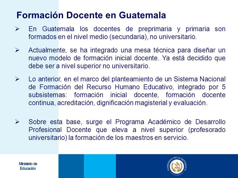 Formación Docente en Guatemala