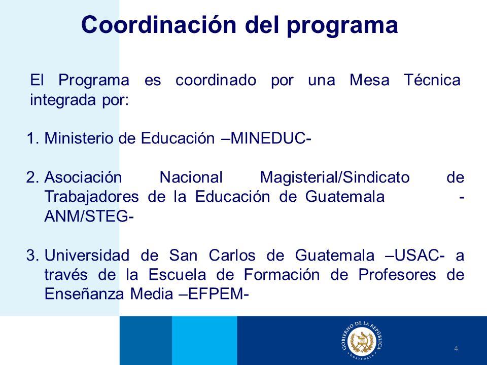 El Programa es coordinado por una Mesa Técnica integrada por: