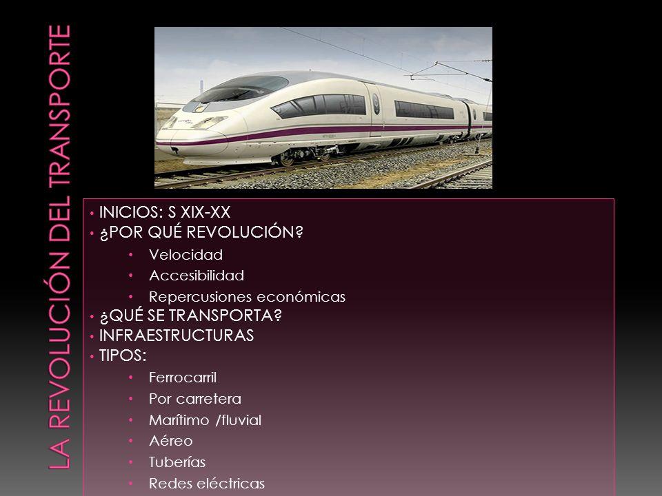 LA REVOLUCIÓN DEL TRANSPORTE