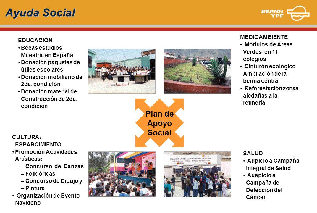 Ayuda Social Plan de Apoyo Social MEDIOAMBIENTE EDUCACIÓN