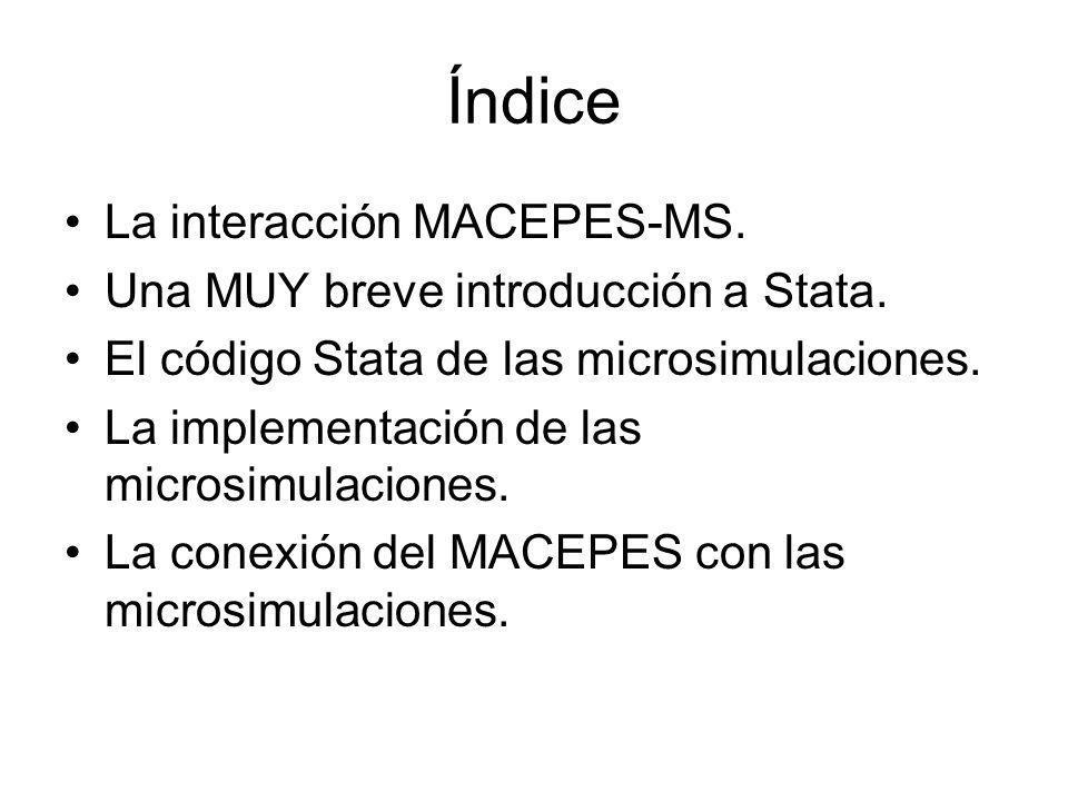 Índice La interacción MACEPES-MS. Una MUY breve introducción a Stata.