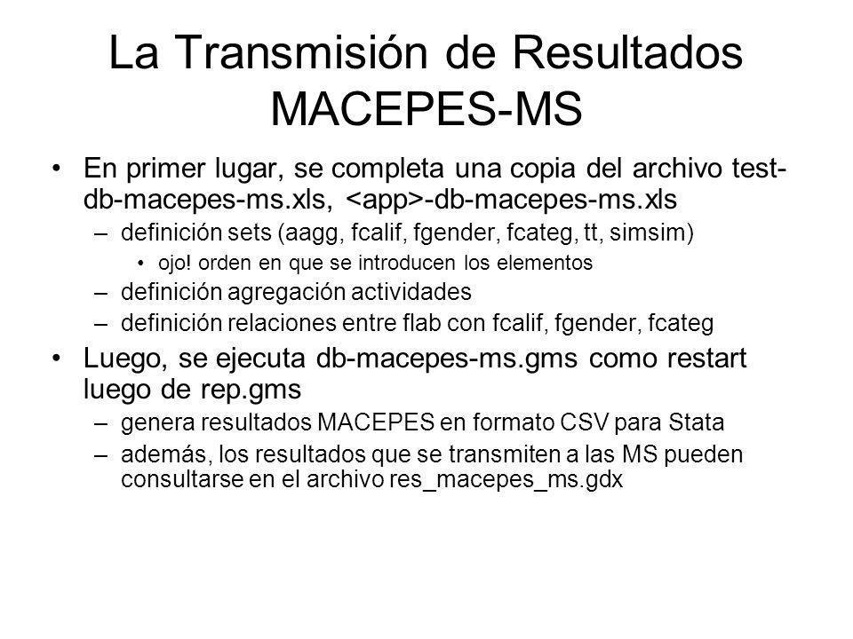 La Transmisión de Resultados MACEPES-MS