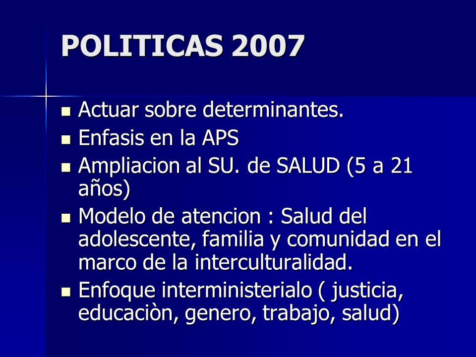 POLITICAS 2007 Actuar sobre determinantes. Enfasis en la APS