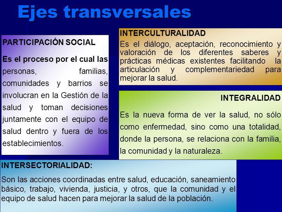 Ejes transversales INTERCULTURALIDAD