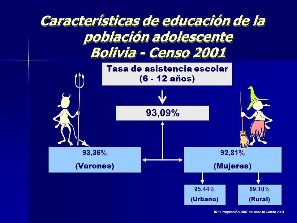 Tasa de asistencia escolar (6 - 12 años)