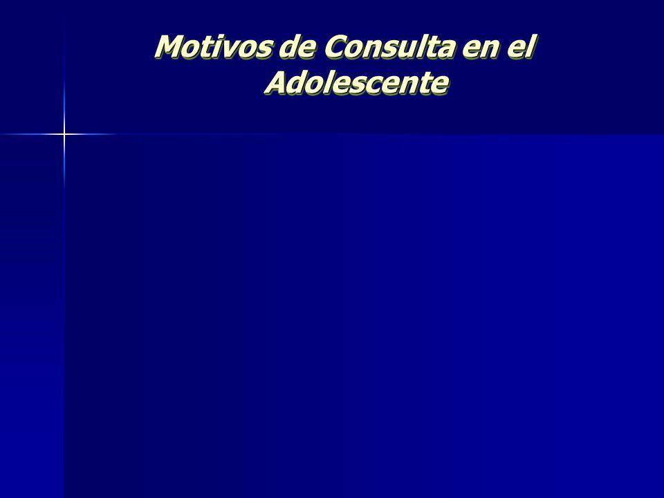 Motivos de Consulta en el Adolescente